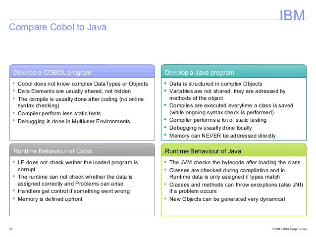 3978   Why is Java so different... A Session for Cobol/PLI/Assembler Developers