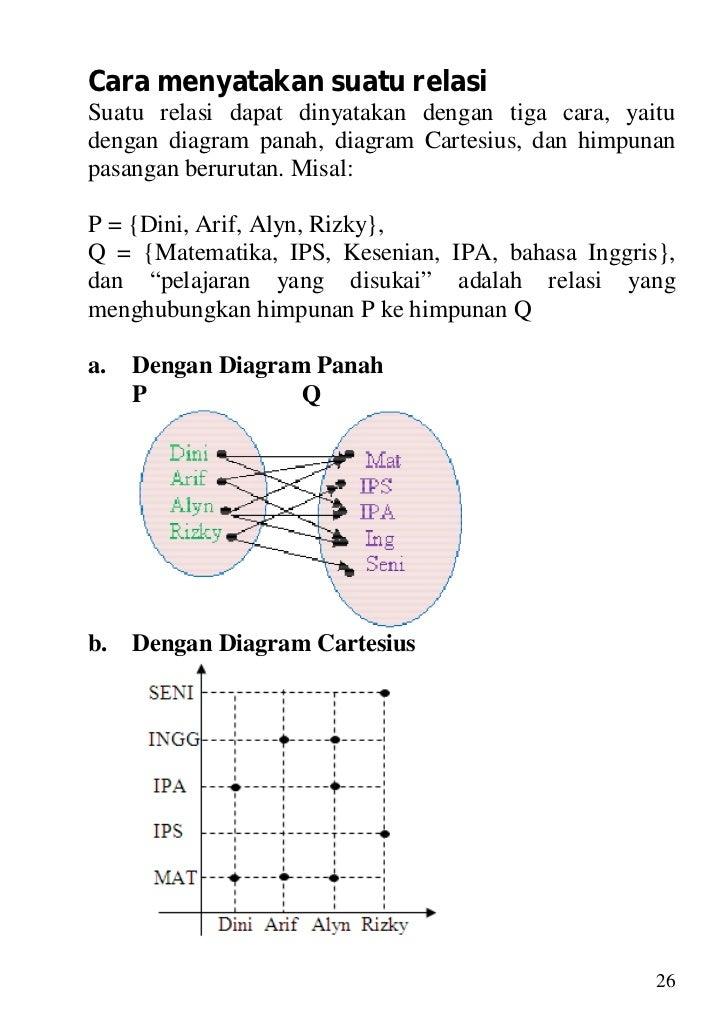 Rumus diagram venn ukranochi rumus diagram venn ccuart Images