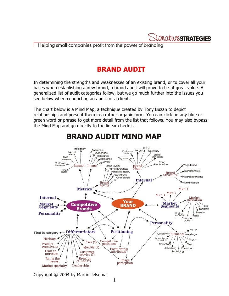 BRAND AUDITIn determining the strengths and weaknesses of an existing brand, or to cover all yourbases when establishing a...