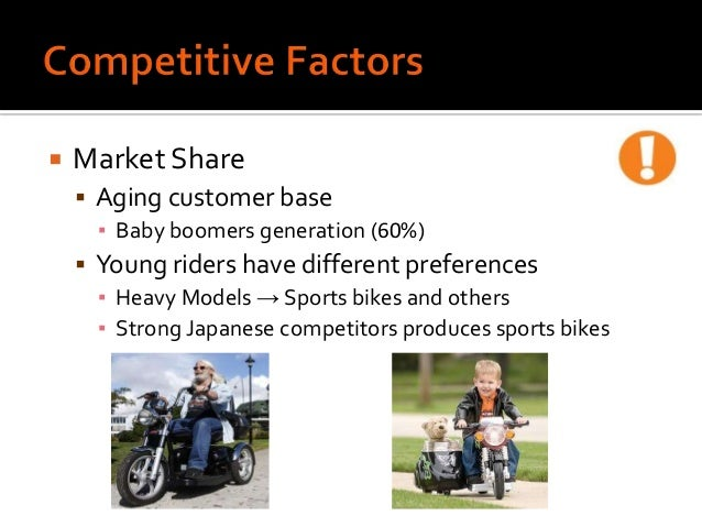 harley davidson motorcycles on price elasticity of demand A presentation on the royal enfield motorcycles co (re)  •price premium: justified price due to engine capacity and uniqueness •price elasticity: even if the price of the product increases the demand will remain same  re followed the promotion strategy first initiated by harley davidson motorcycles the various bikers merchandise.