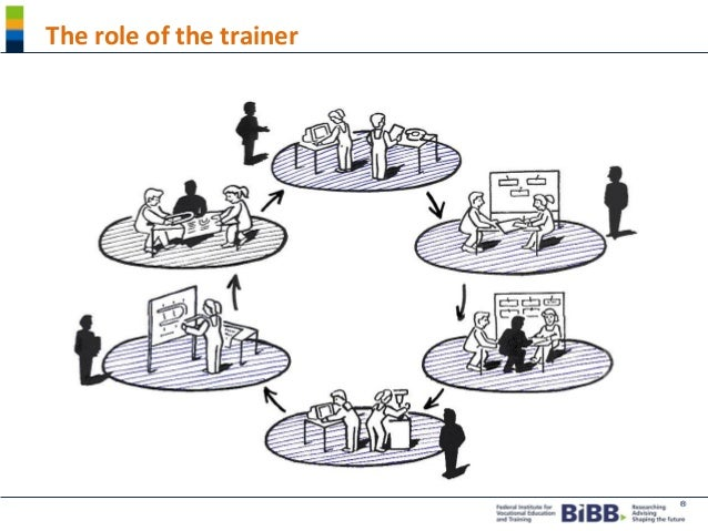 R.Hessel_The Vocational Training System of Germany_SENA