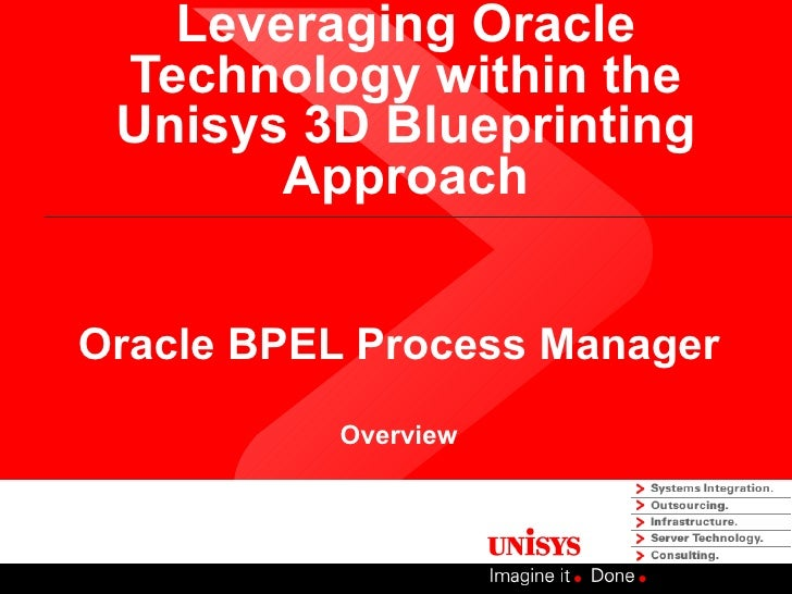 Leveraging Oracle Technology within the Unisys 3D Blueprinting Approach Oracle BPEL Process Manager Overview
