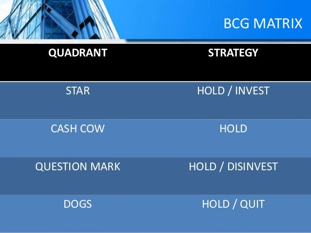 BCG MATRIX QUADRANT STRATEGY STAR HOLD / INVEST CASH COW HOLD QUESTION MARK HOLD / DISINVEST DOGS HOLD / QUIT