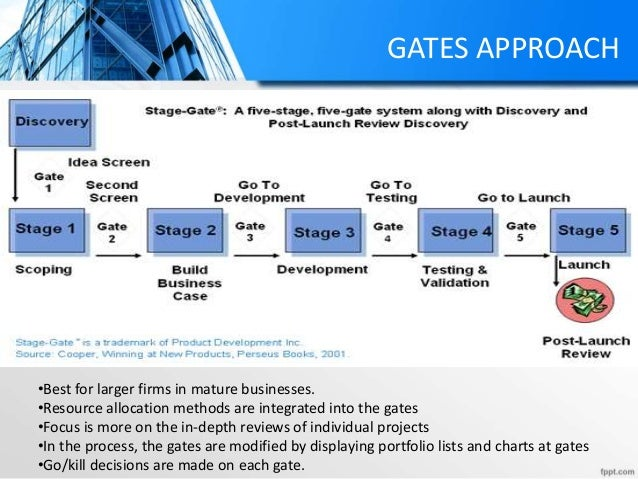 GATES APPROACH •Best for larger firms in mature businesses. •Resource allocation methods are integrated into the gates •Fo...