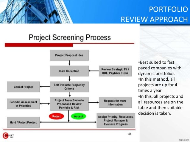 PORTFOLIO REVIEW APPROACH •Best suited to fast paced companies with dynamic portfolios. •In this method, all projects are ...