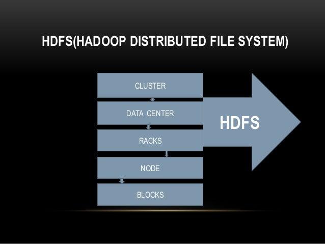 HDFS(HADOOP DISTRIBUTED FILE SYSTEM) CLUSTER DATA CENTER RACKS NODE BLOCKS HDFS
