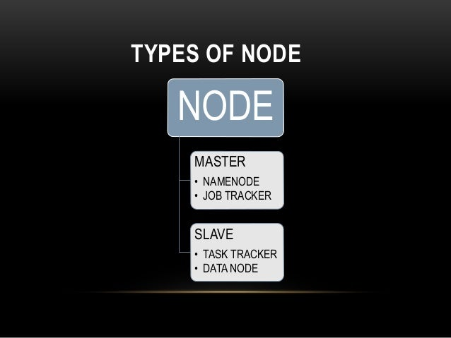 TYPES OF NODE NODE MASTER • NAMENODE • JOB TRACKER SLAVE • TASK TRACKER • DATA NODE