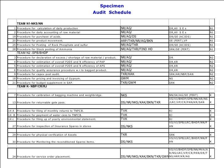 3a 6 Self Audit Process