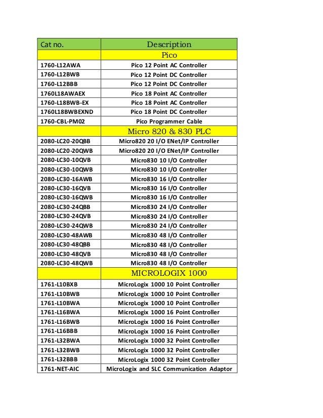 Cat no. Description Pico 1760-L12AWA Pico 12 Point AC Controller 1760-L12BWB Pico 12 Point DC Controller 1760-L12BBB Pico ...