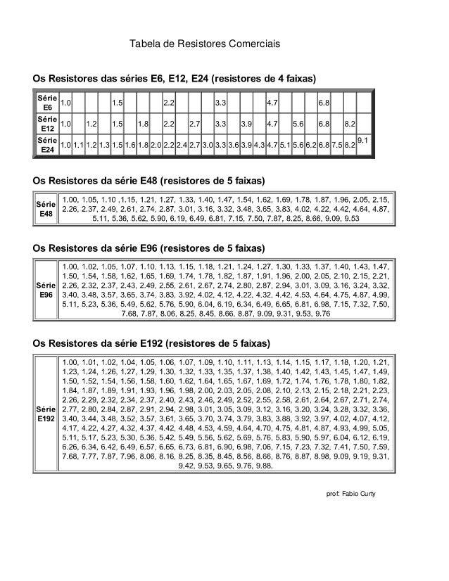 Tabela de Resistores Comerciais prof: Fabio Curty