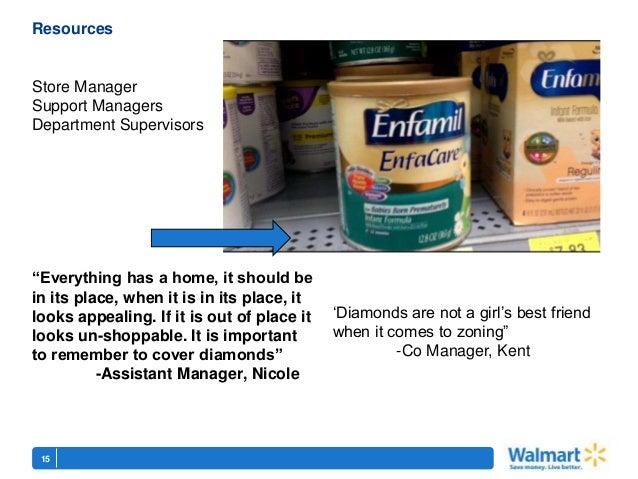 Walmart intern project ppt
