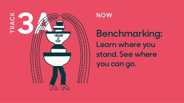 3A TRACK NOW Benchmarking: Learn where you stand. See where 