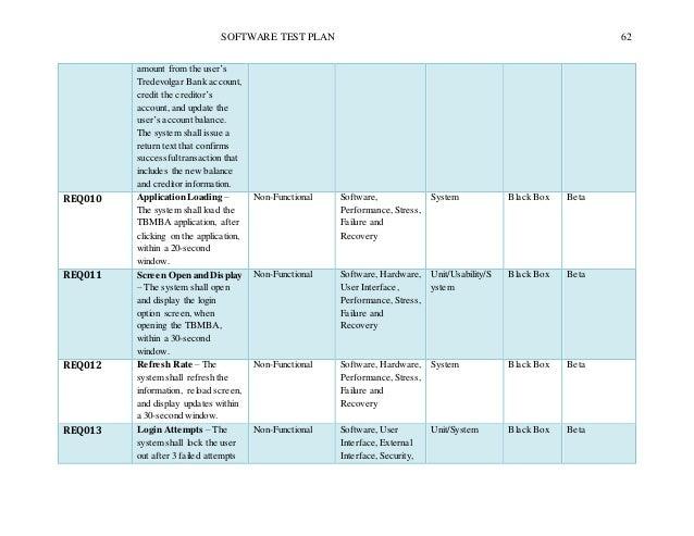 software testing plan template