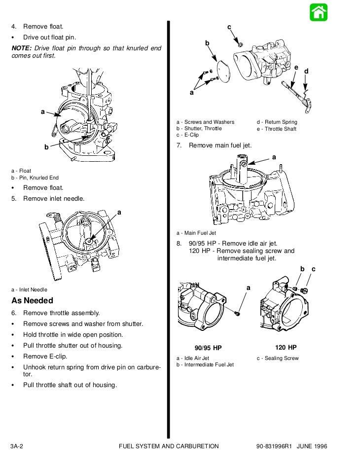 3a Carburetor