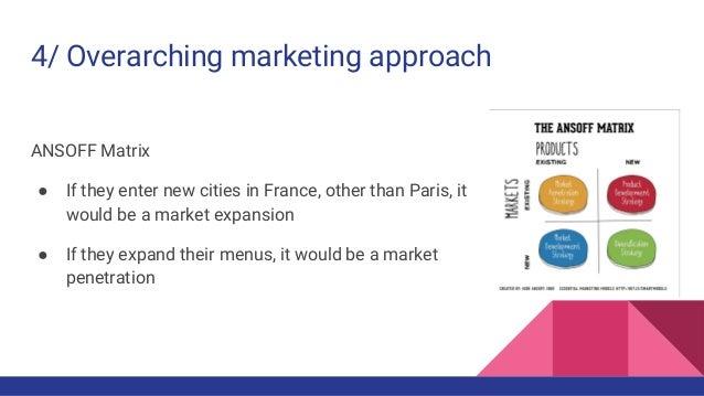 Marketing Objectives For Food Trucks