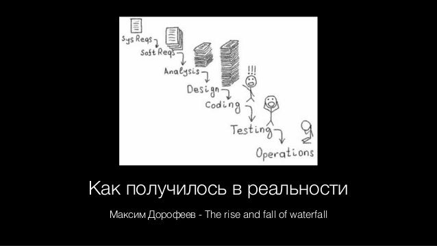 Как получилось в реальности Максим Дорофеев - The rise and fall of waterfall