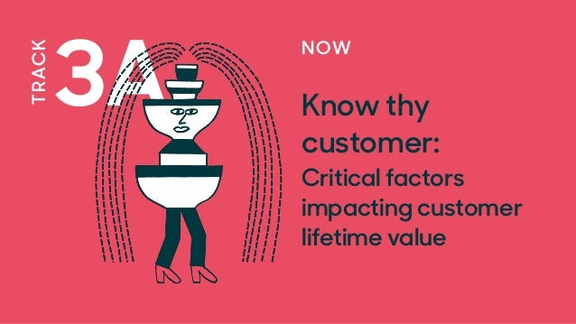 3A TRACK NOW Know thy customer:  Critical factors impacting customer lifetime value