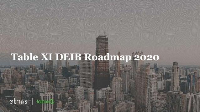 Table XI DEIB Roadmap 2020