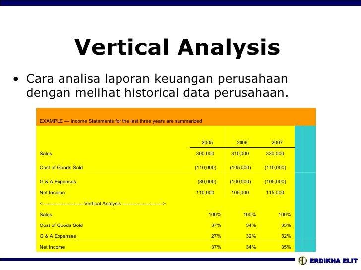 contoh analisis vertikal laporan laba rugi