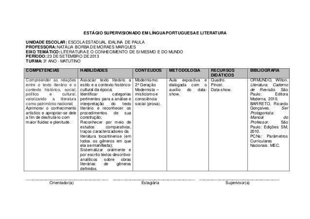 ESTÁGIO SUPERVISIONADO EM LÍNGUAPORTUGUESA E LITERATURA UNIDADE ESCOLAR: ESCOLAESTADUAL IDALINA DE PAULA PROFESSORA: NATÁL...