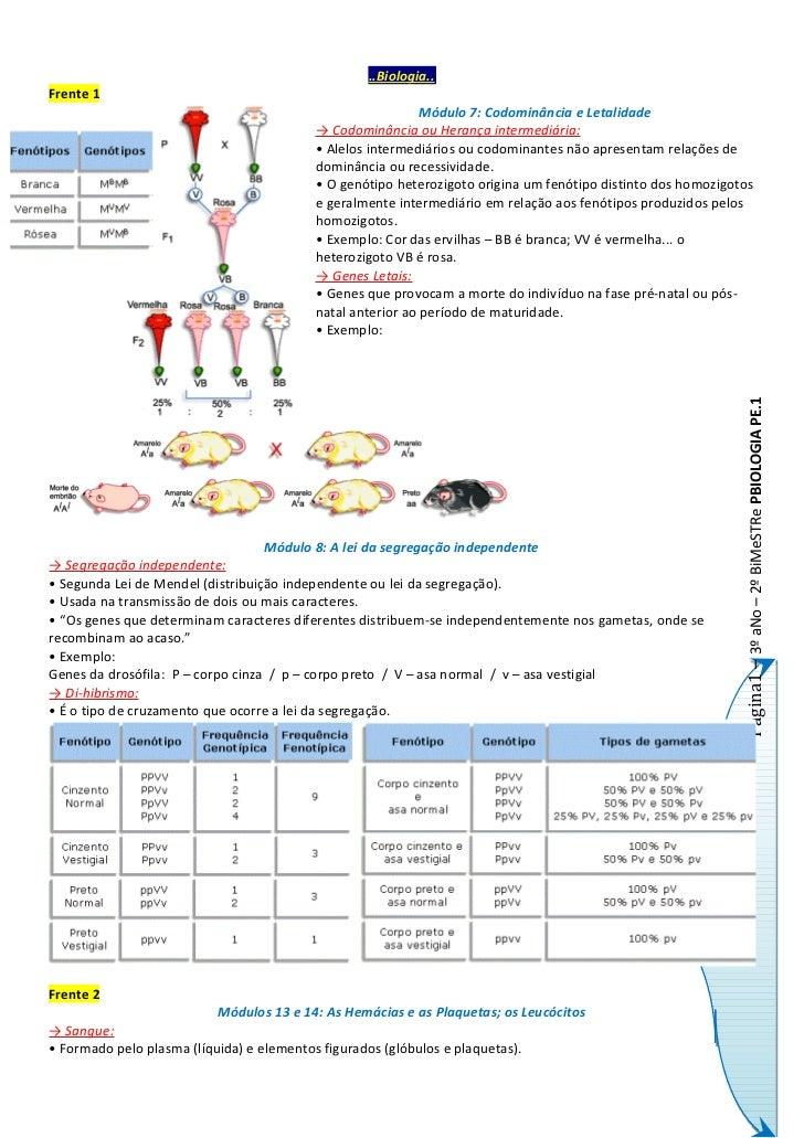 ..Biologia..Frente 1                                                            Módulo 7: Codominância e Letalidade       ...