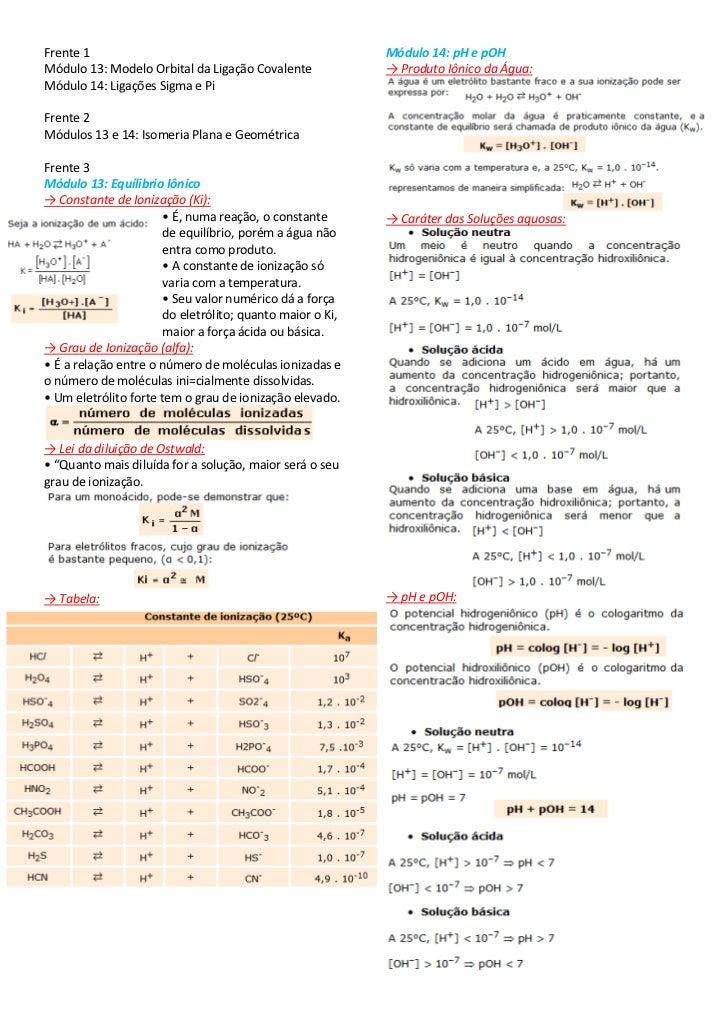 Frente 1<br />Módulo 13: Modelo Orbital da Ligação Covalente<br />Módulo 14: Ligações Sigma e Pi<br />Frente 2<br />Módulo...