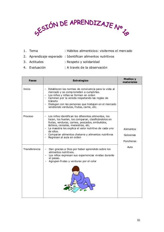 3 a os sesi n de aprendizaje for Espejo y reflejo del caos al orden pdf