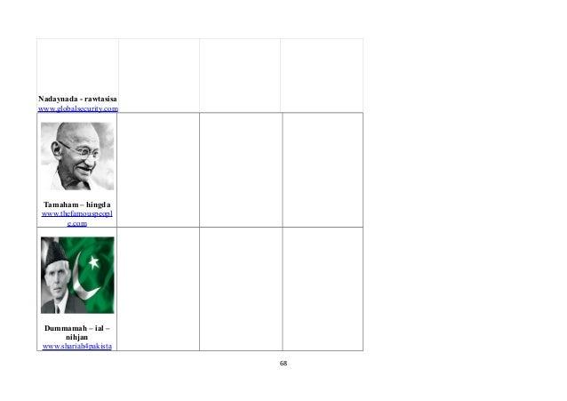Nadaynada - rawtasisa www.globalsecurity.com Tamaham – hingda www.thefamouspeopl e.com Dummamah – ial – nihjan www.shariah...