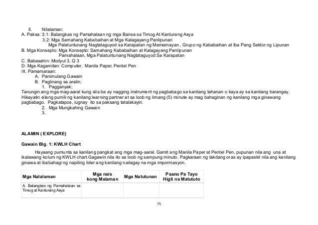 II. Nilalaman: A. Paksa: 3.1: Balangkas ng Pamahalaan ng mga Bansa sa Timog At Kanlurang Asya 3.2: Mga Samahang Kababaihan...