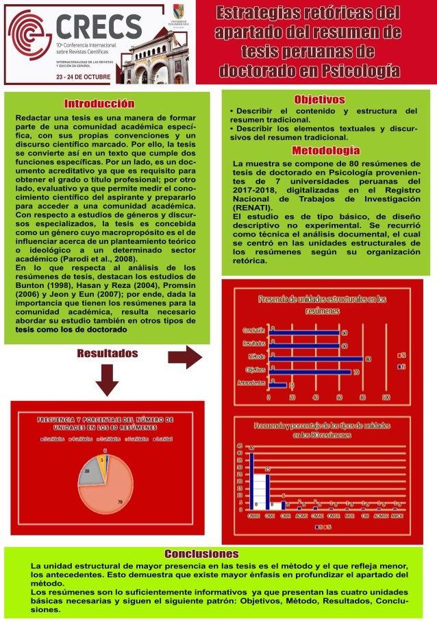 Estrategiasretóricasdel apartadodelresumende tesisperuanasde doctoradoenPsicología Introducción Objetivos Metodología Conc...