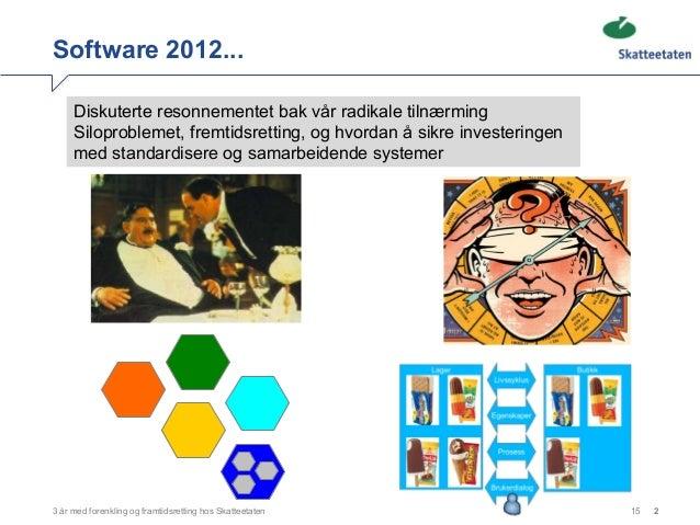 3 år med forenkling og framtidsretting hos skatteetaten Slide 2