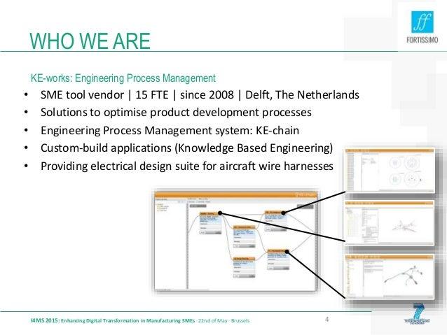 stefan van der elst keworks nl 4 638?cb=1433157753 stefan van der elst (ke works nl) wire harness manufacturing process management at crackthecode.co