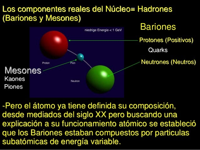 Resultat d'imatges de Los neutrones y sus enigmas