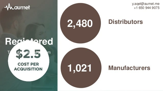 Registered 1,021 Manufacturers 2,480 Distributors y.aqel@aumet.me +1 650 944 9075 Through referral system