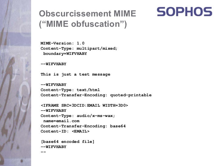 """Obscurcissement MIME(""""MIME obfuscation"""")MIME-Version: 1.0Content-Type: multipart/mixed; boundary=WIFVHABY--WIFVHABYThis is..."""