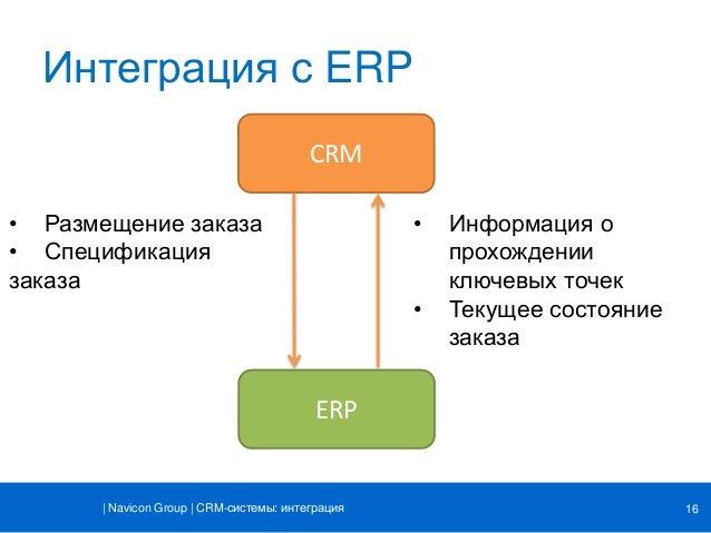 Crm или erp систем товары в каталоге битрикс сортировка