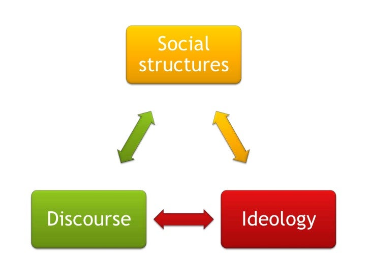 media discourse analysis media texts Sociolinguistics, which has been concerned with media analysis, due to the shift of paradigm mentioned above  journal discourse & society are based on media texts.
