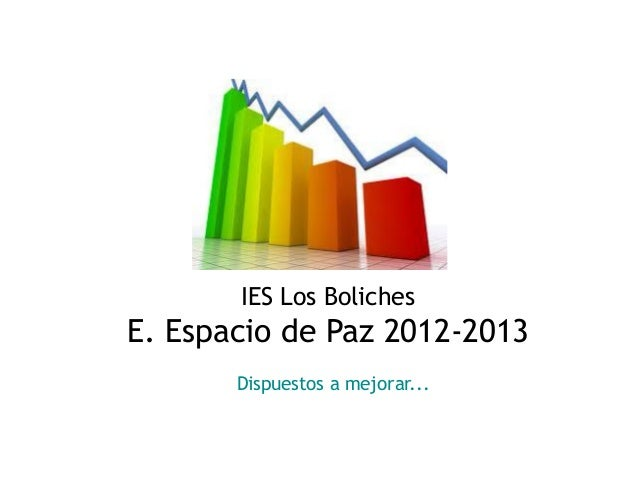 IES Los BolichesE. Espacio de Paz 2012-2013Dispuestos a mejorar...