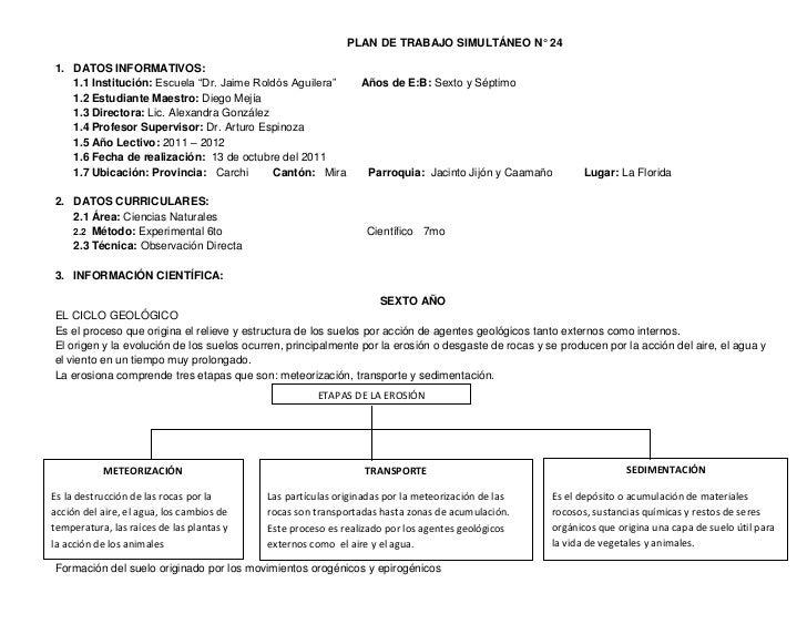 """PLAN DE TRABAJO SIMULTÁNEO N° 241. DATOS INFORMATIVOS:   1.1 Institución: Escuela """"Dr. Jaime Roldós Aguilera""""        Años ..."""
