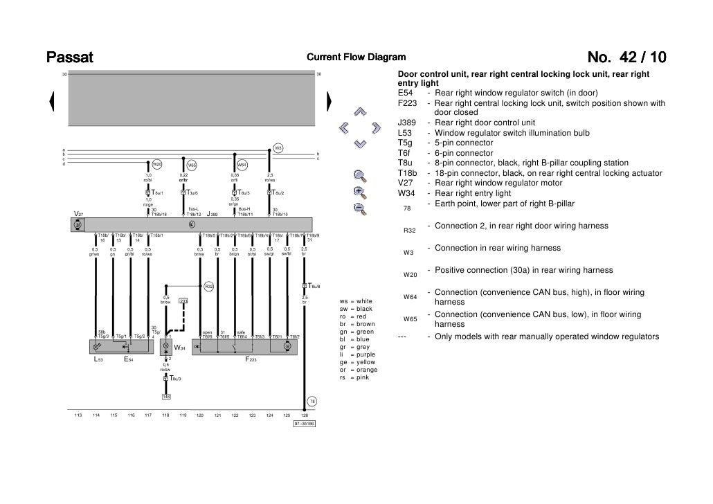 passat b5 3b6 convenience wiring diagram 10 passat current flow diagram