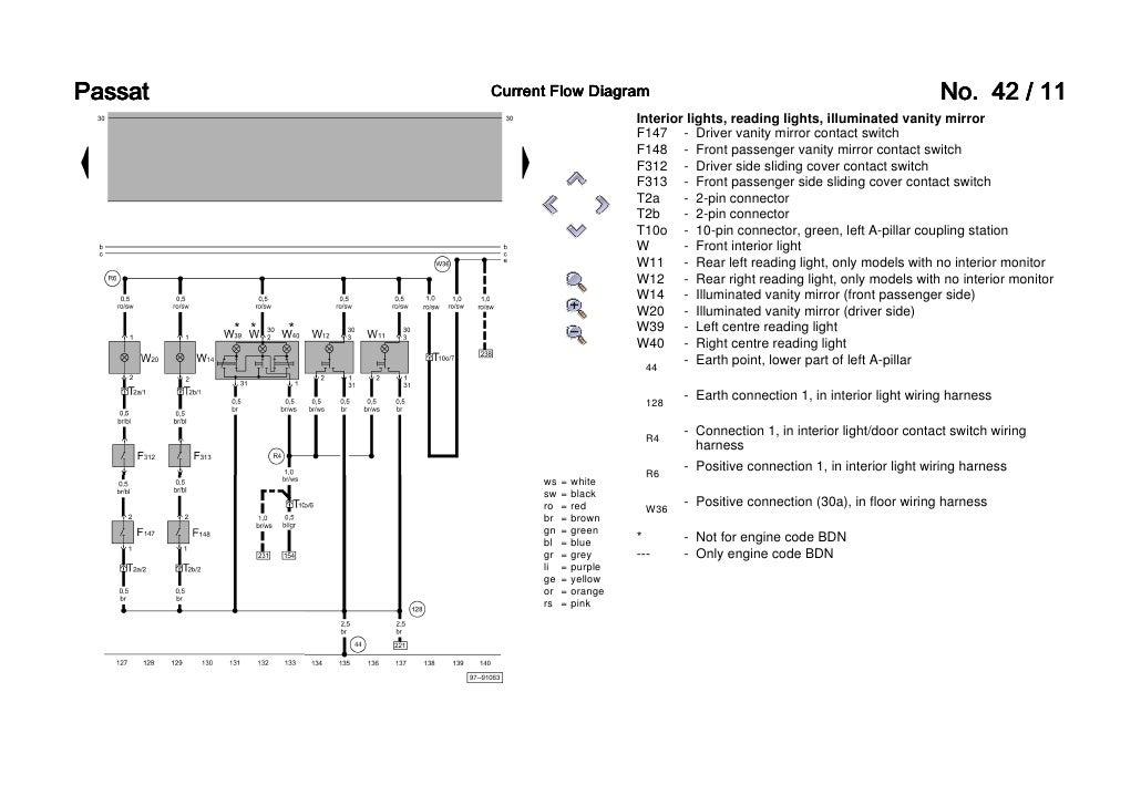 passat b5 3b6 convenience wiring diagram rh slideshare net