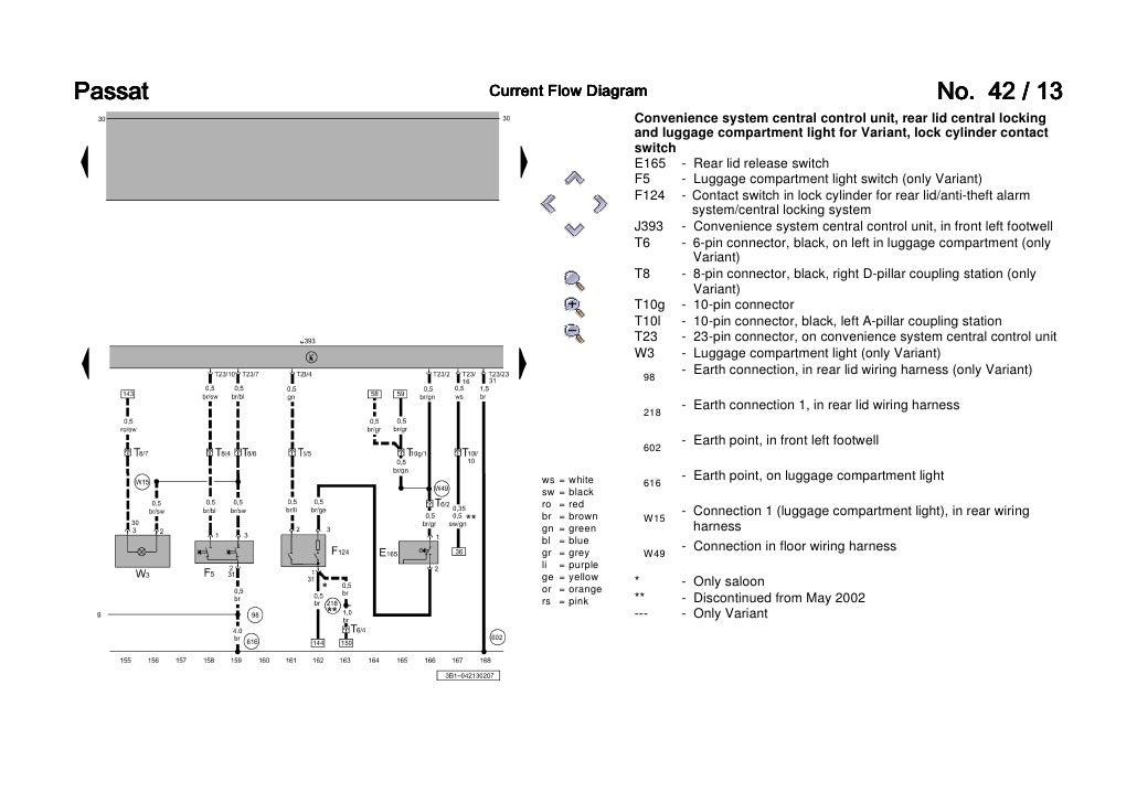 passat b5 3b6 convenience wiring diagram rh slideshare net 2001 Volkswagen Passat Core Houses Diagram passat b5.5 wiring diagram