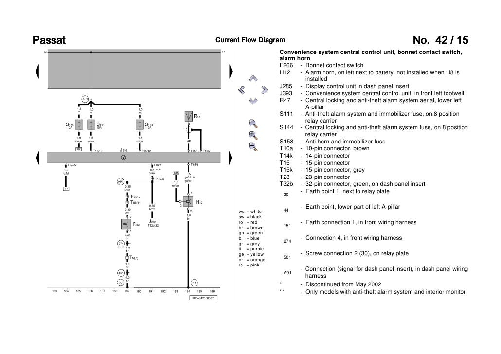 passat b5 3b6 convenience wiring diagram rh slideshare net 2001 VW Passat Heater Diagram 2001 Passat Electrical Diagram