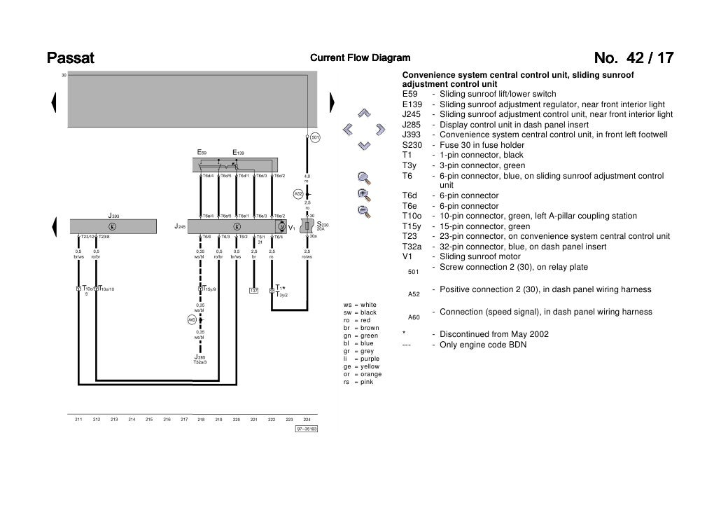 passat b5 3b6 convenience wiring diagram 17 728?cb\=1271350571 vw 7 pin module wiring diagram 7 pin trailer connection diagram vw wiring diagram symbols at metegol.co