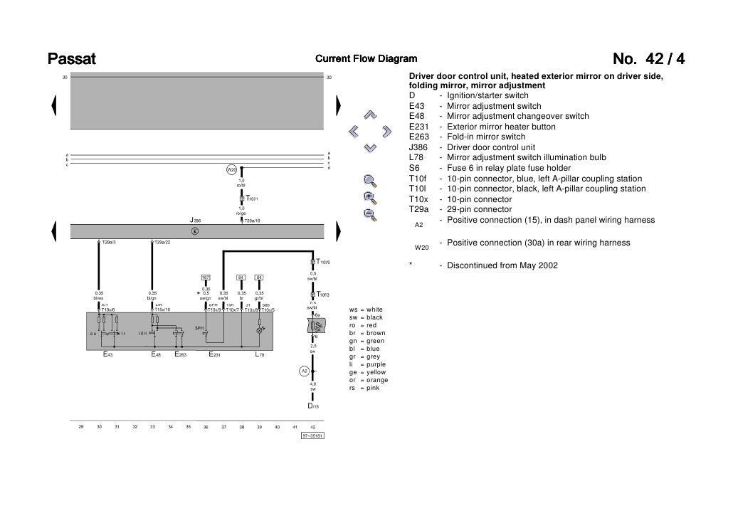 1999 volkswagen pat wiring diagram wiring diagram for light switch u2022 rh prestonfarmmotors co VW Engine Wiring Diagram Starter Relay Wiring Diagram