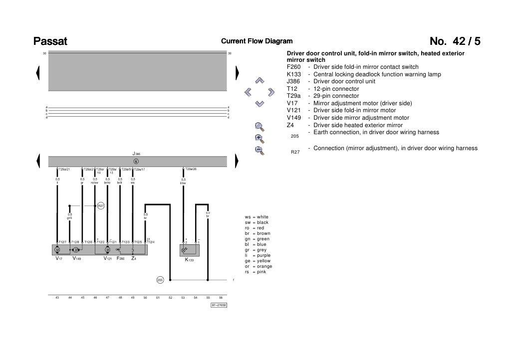 passat b5 3b6 convenience wiring diagram rh slideshare net 2001 Volkswagen Passat Core Houses Diagram 2001 VW Passat Heater Diagram