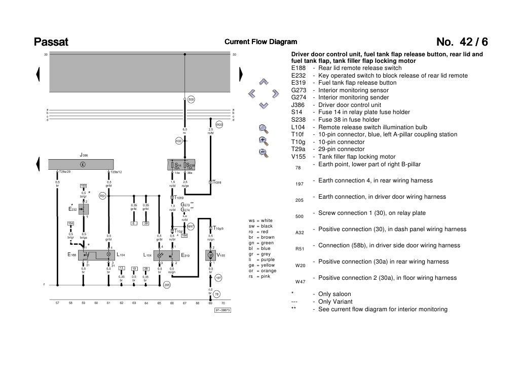 passat b5 3b6 convenience wiring diagram rh slideshare net Passat Transmission Diagram Volkswagen Passat V6 4Motion Fuse Diagram