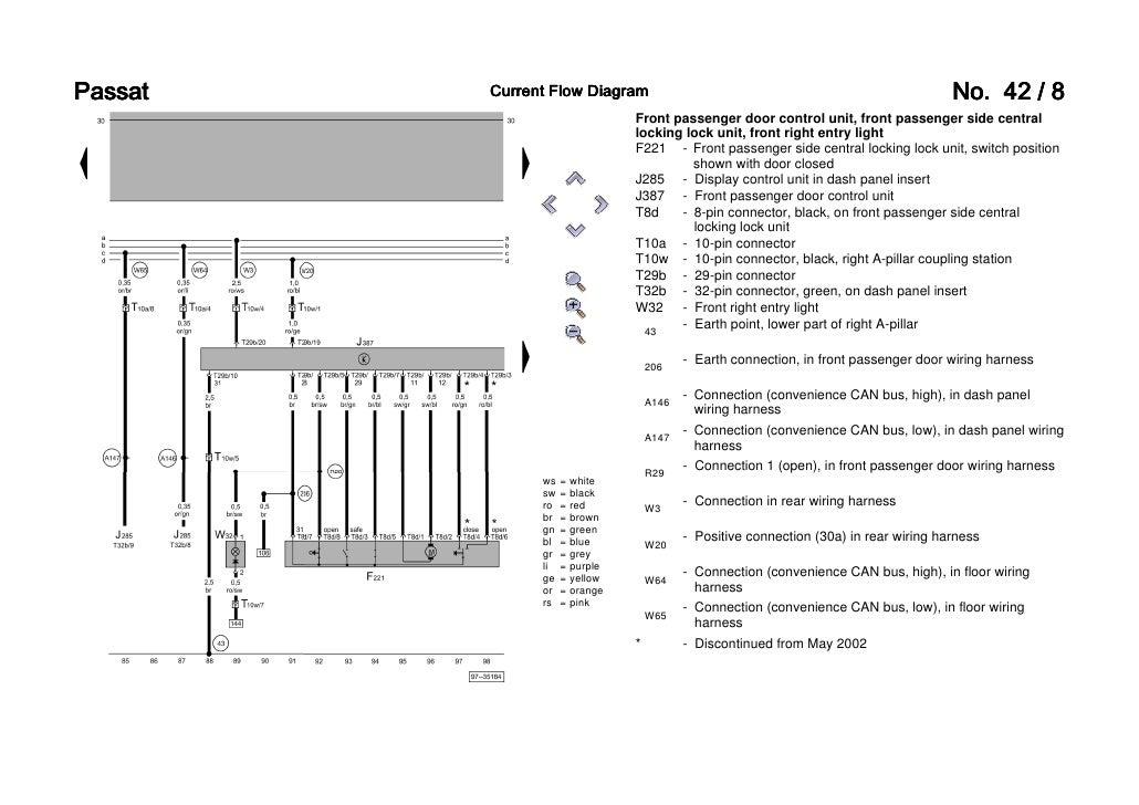 passat b5 3b6 convenience wiring diagram rh slideshare net HVAC Wiring Schematics Air Conditioner Schematic Wiring Diagram