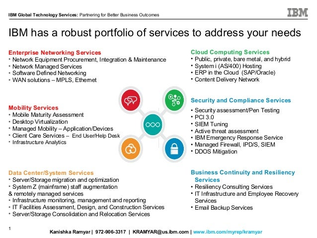 IBM Global Technology Services: Partnering for Better Business Outcomes © 2013 IBM Corporation1 Cloud Computing Services •...