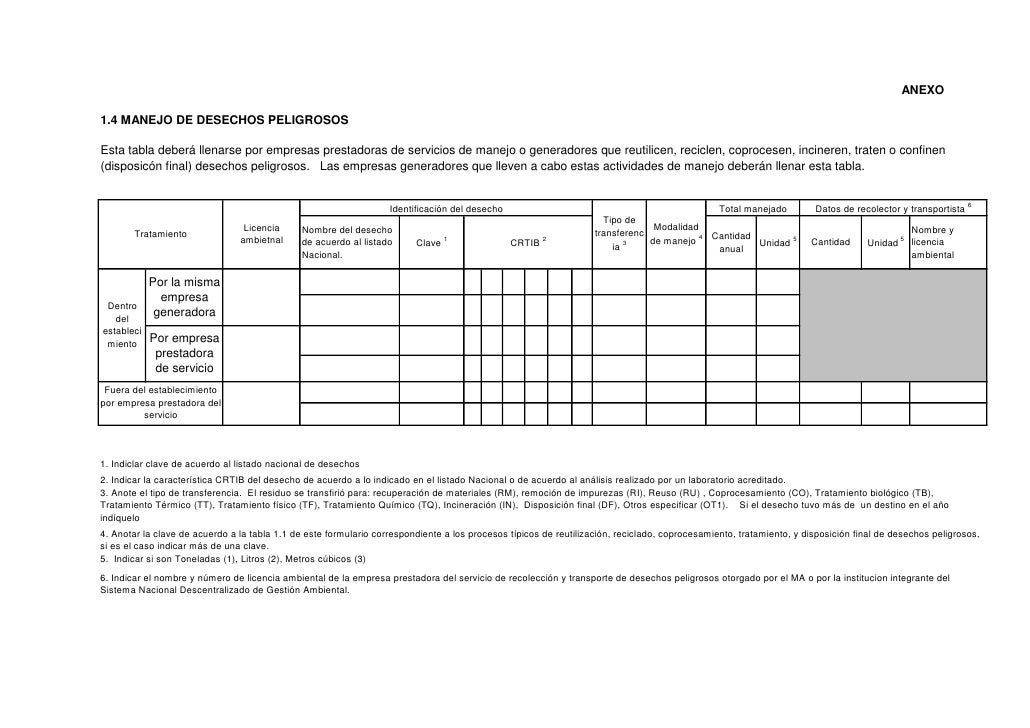 Procedimientos para el Registro de generadores de desechos peligrosos…